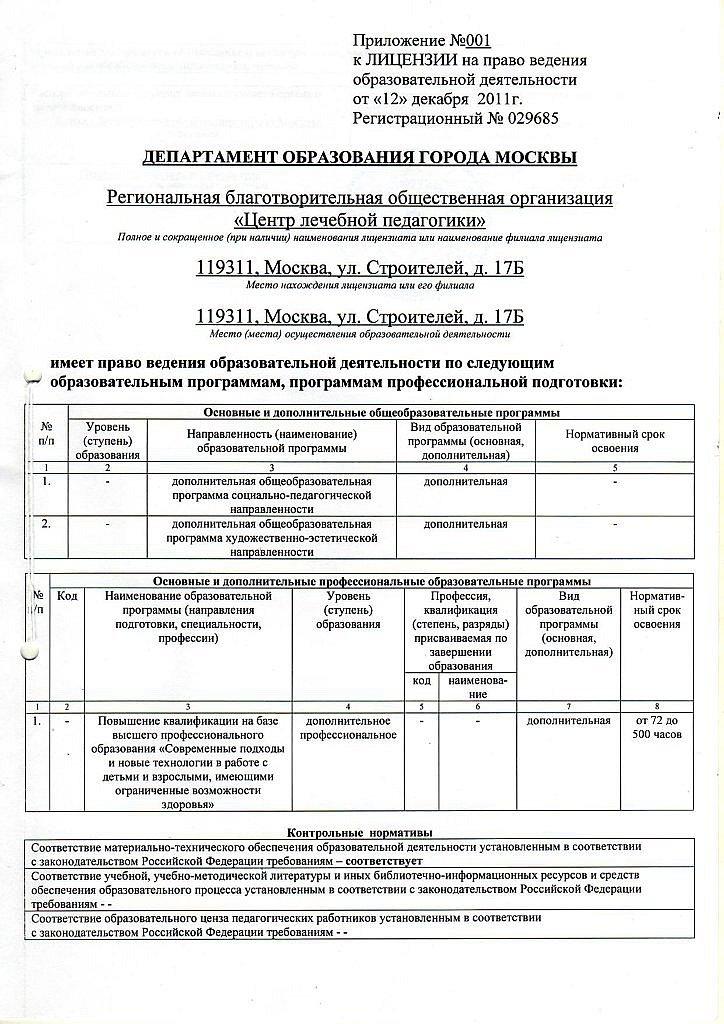 License_obraz_CCP_2011_app-1